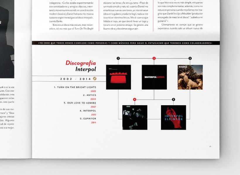 Art District Número 3. Dirección editorial y edición gráfica. Publicación impresa gratuita  4