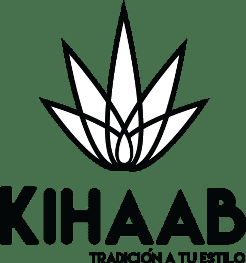KIHAAB 2