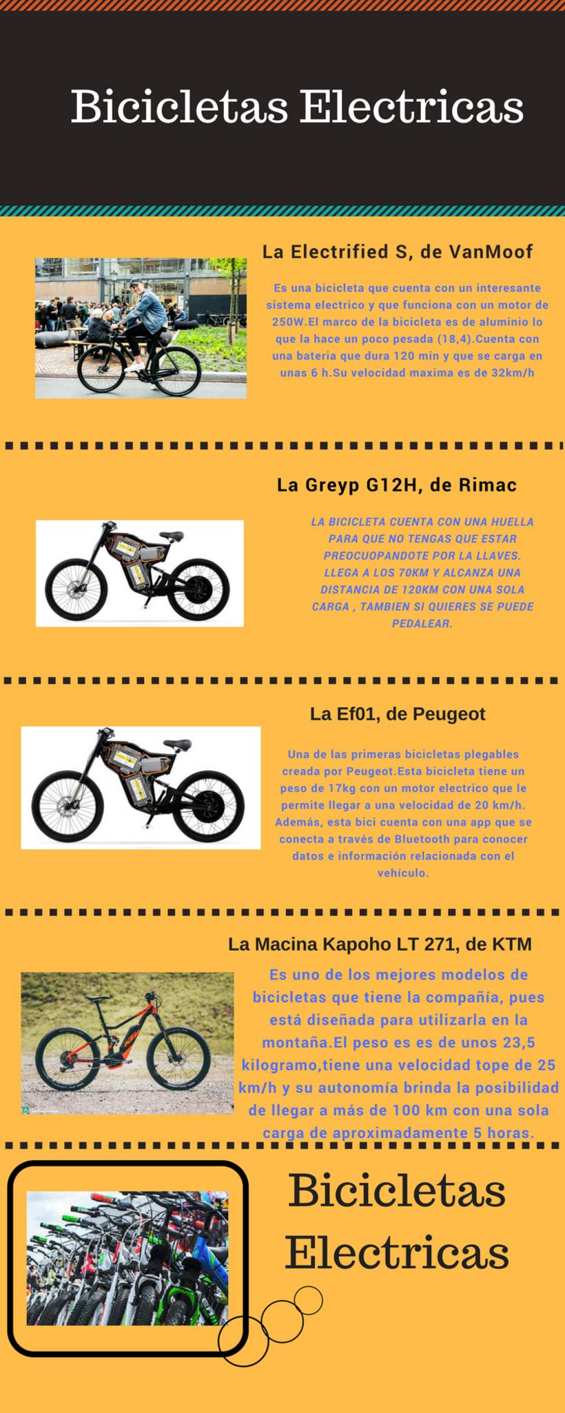Bicicletas Electricas -1