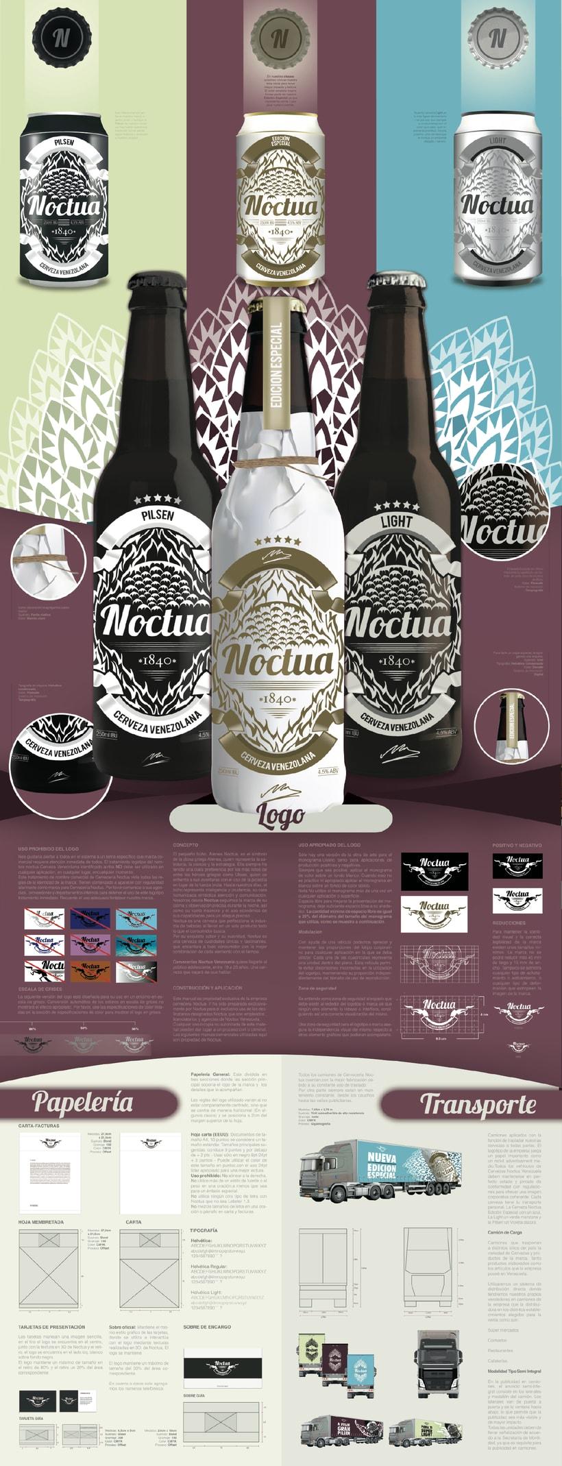 NOCTUA BEER (BRANDING) 3