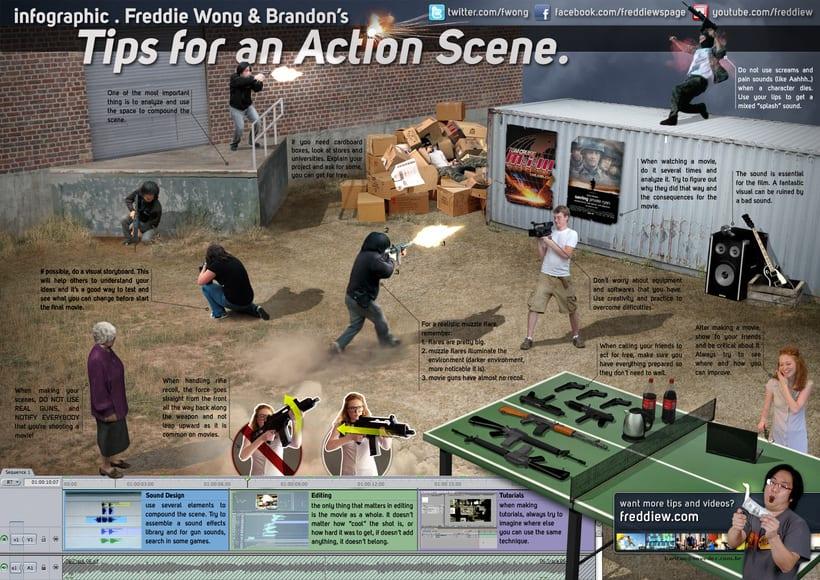 Infograficos Freddie Wong e Corridor Digital -1