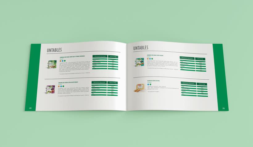 Catálogo de productos - LAUVIA ECOLOGIC 2