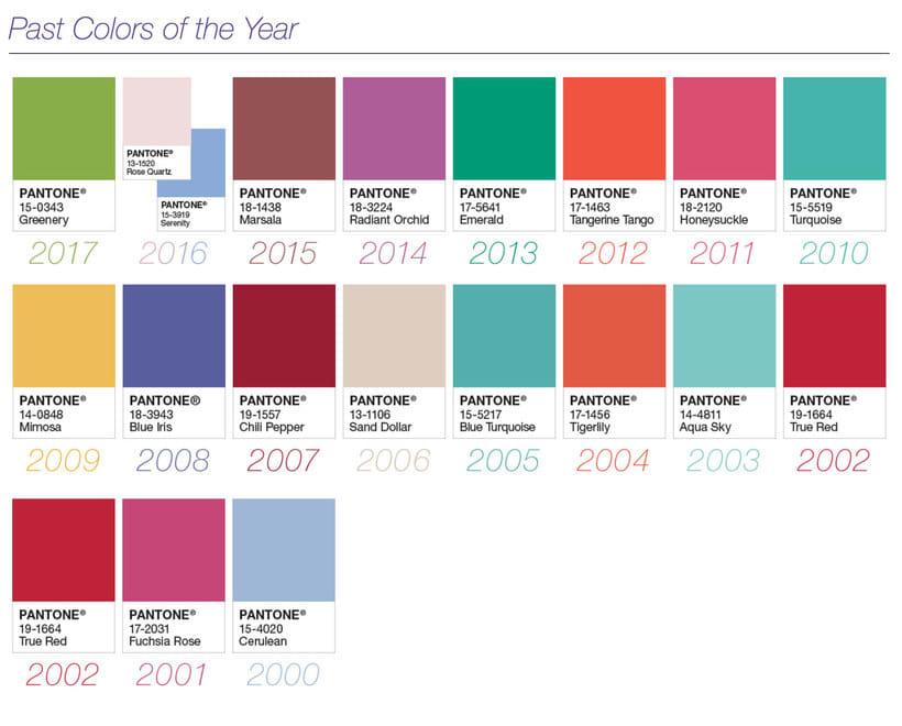 Pantone desvela el color del año 2018 3