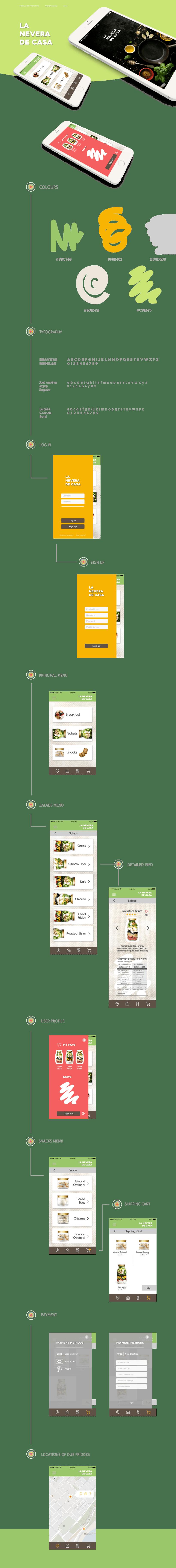 Mobile App | La Nevera de Casa 0