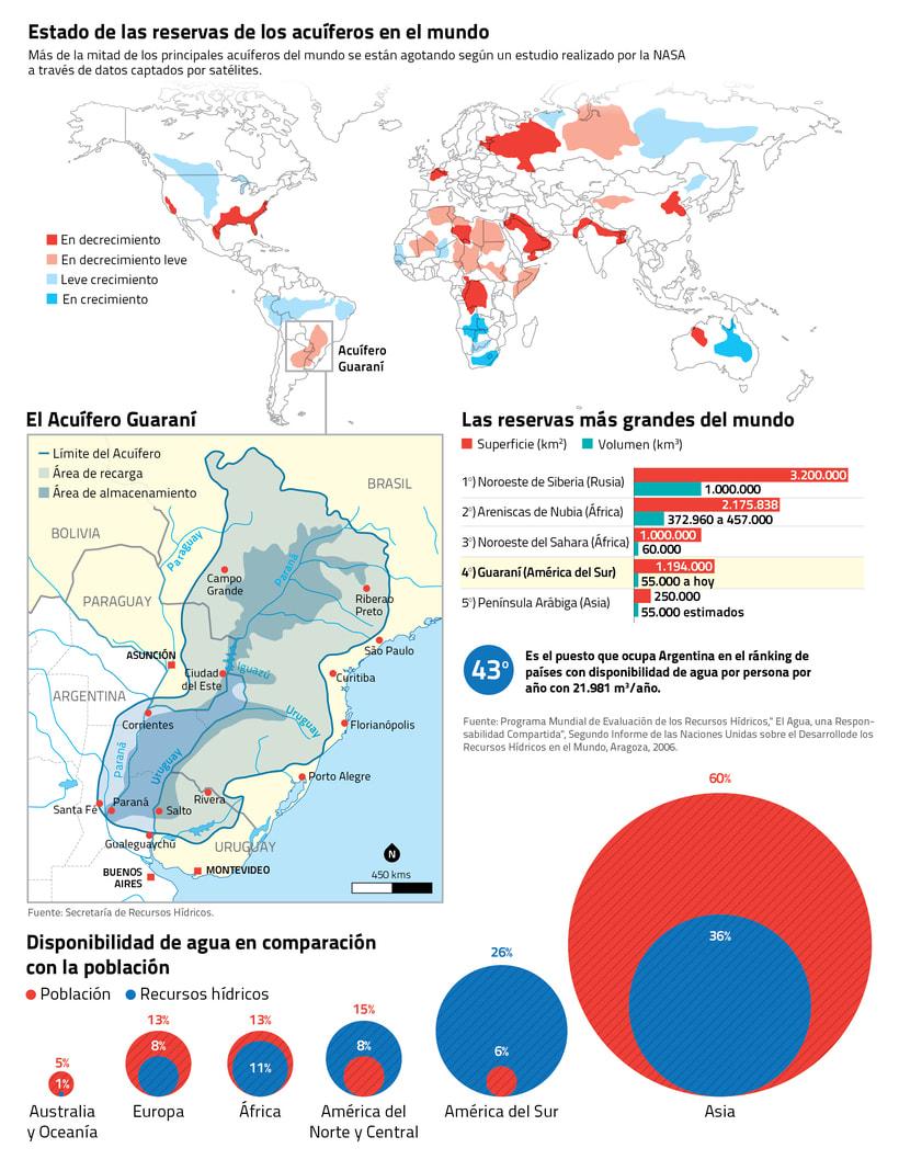 """Infografías para el """"Atlas de la Argentina"""" 0"""