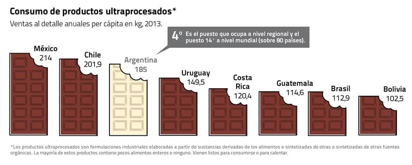 """Infografías para el """"Atlas de la Argentina"""" 1"""