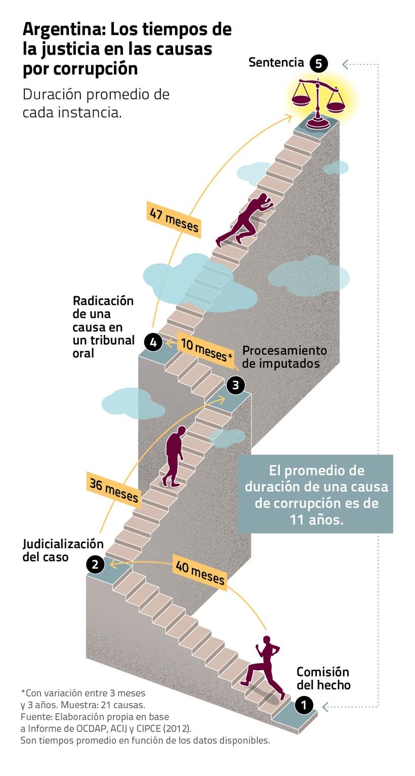 """Infografías para el """"Atlas de la Argentina"""" 3"""