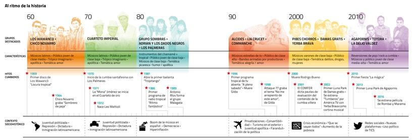 """Infografías para el """"Atlas de la Argentina"""" 5"""