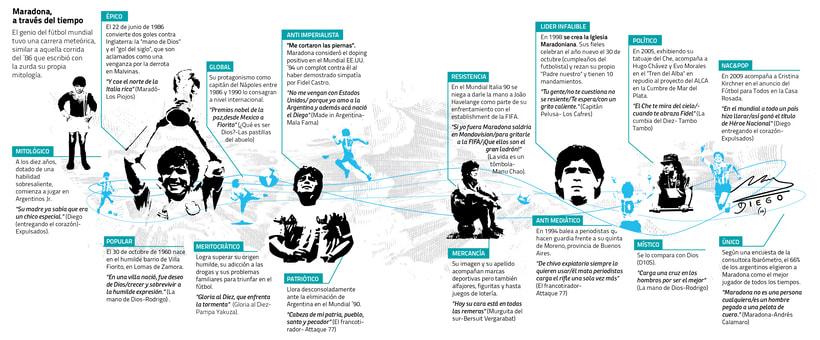 """Infografías para el """"Atlas de la Argentina"""" 8"""