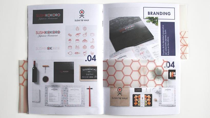 Personal branding. CV & Portfolio. 6