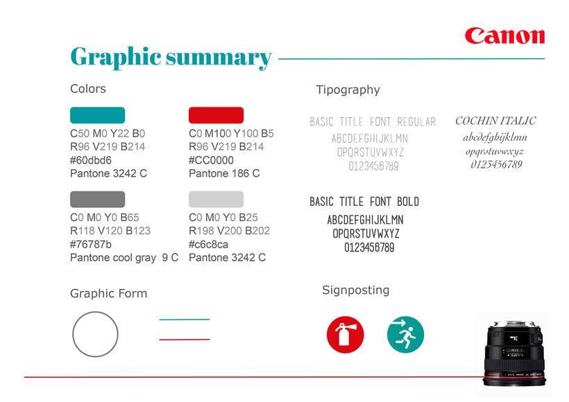 Re-Branding Canon | Arvato Iberia 7