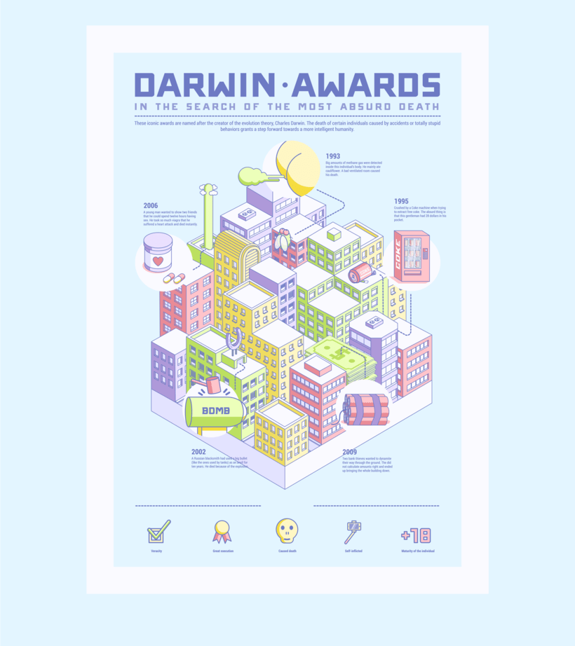 Infografía: Premios Darwin 14