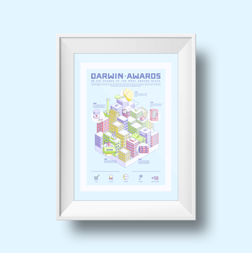Infografía: Premios Darwin 15