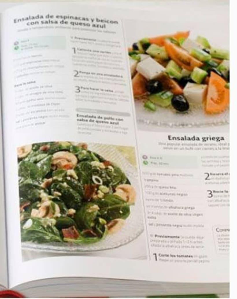 Precio por libro de recetas 1