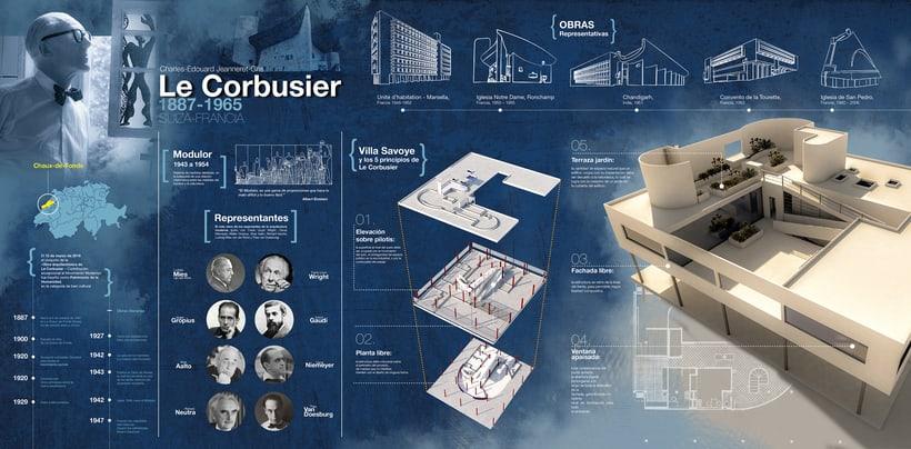 Le Corbusier 0