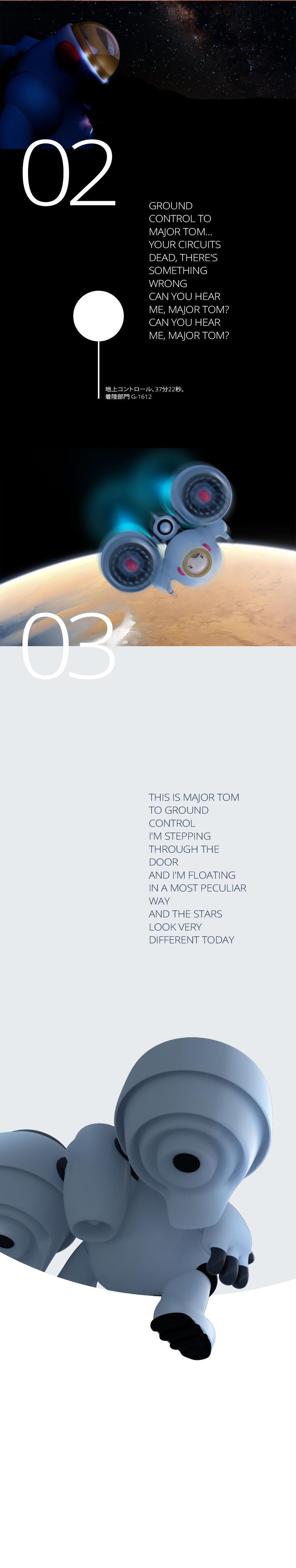 AstroBoy::Tommy  / Creación de personajes 2