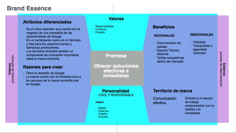 Mi Proyecto del curso: Branding e Identidad: construcción y desarrollo de una marca 10