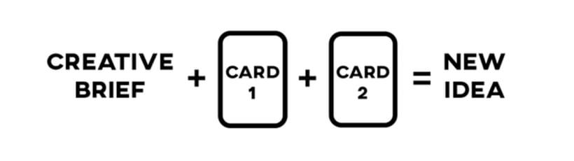 Una baraja de cartas para impulsar la creatividad 3