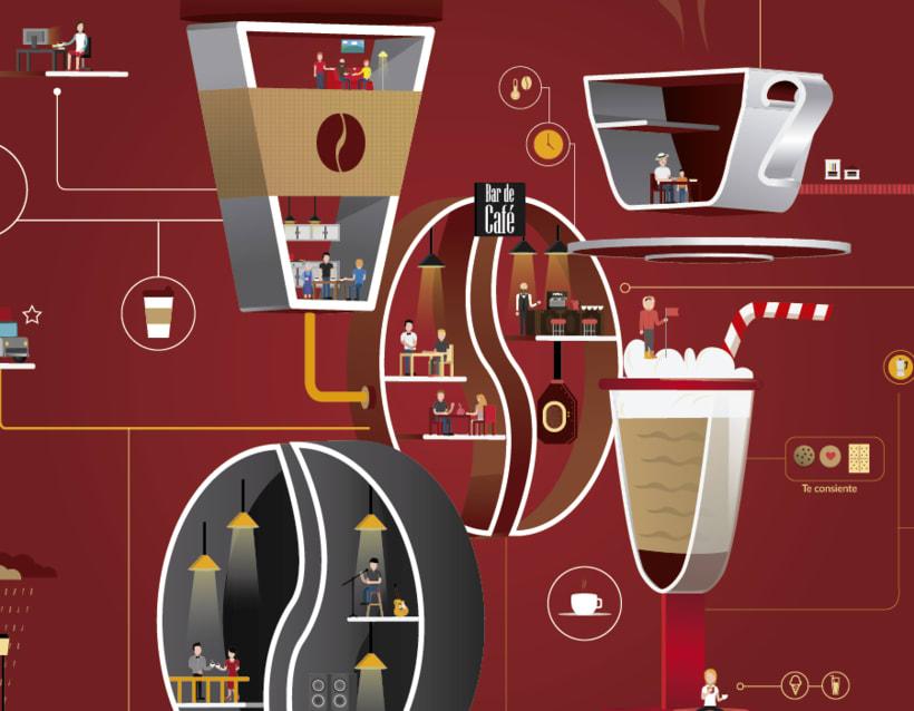 Bar de Café Nueva imagen 10