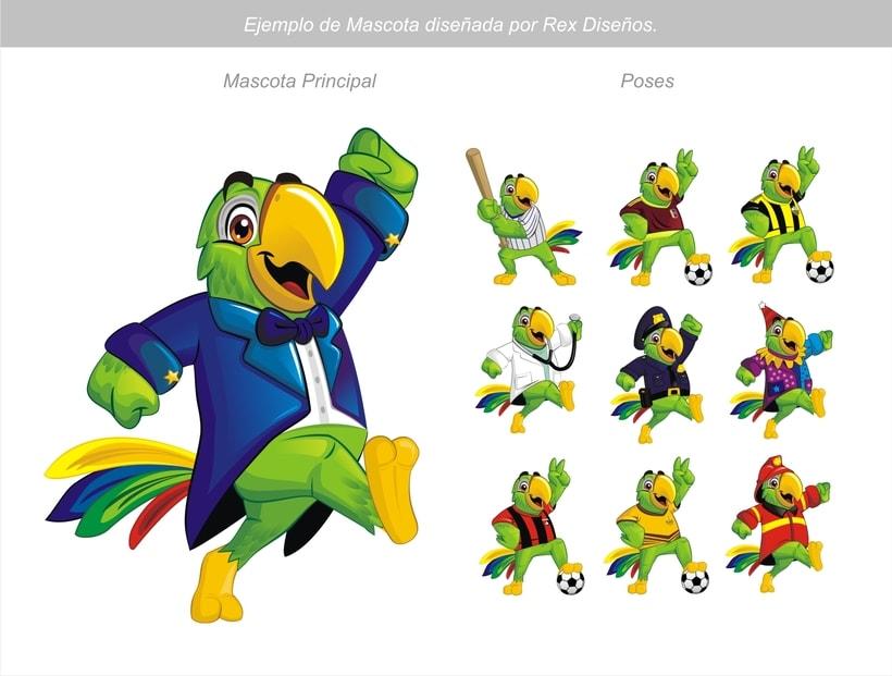 Diseño de mascota para ''Confitería el loro'' -1