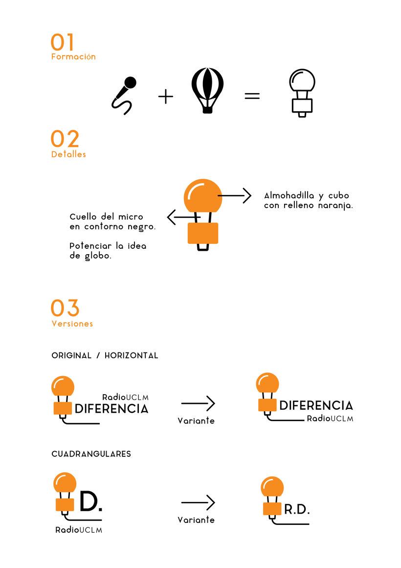 Radio Diferencia -1