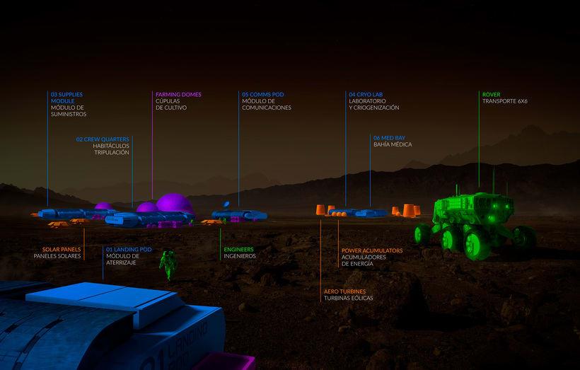 Mars, a New Earth 1