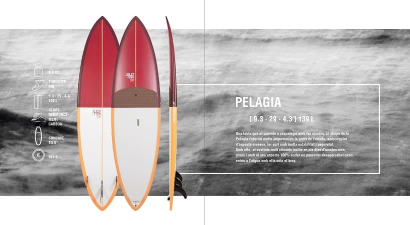 CATÁLOGO PARA MARCA DE TABLAS DE PADDLE SURF 6