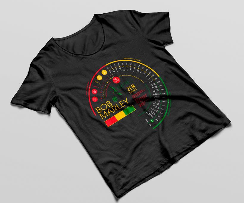 Camisetas con infografías de músicos 3