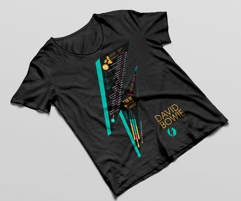 Camisetas con infografías de músicos 0