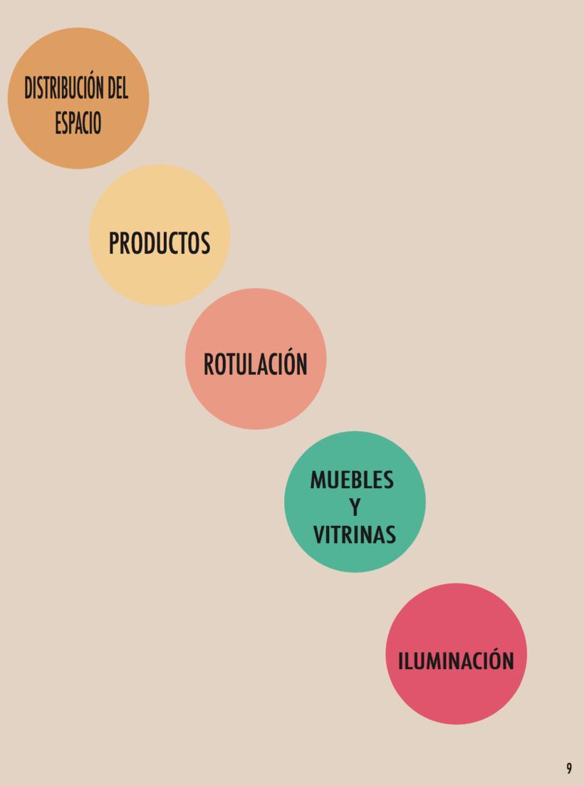 Manual de distribución de producto  4