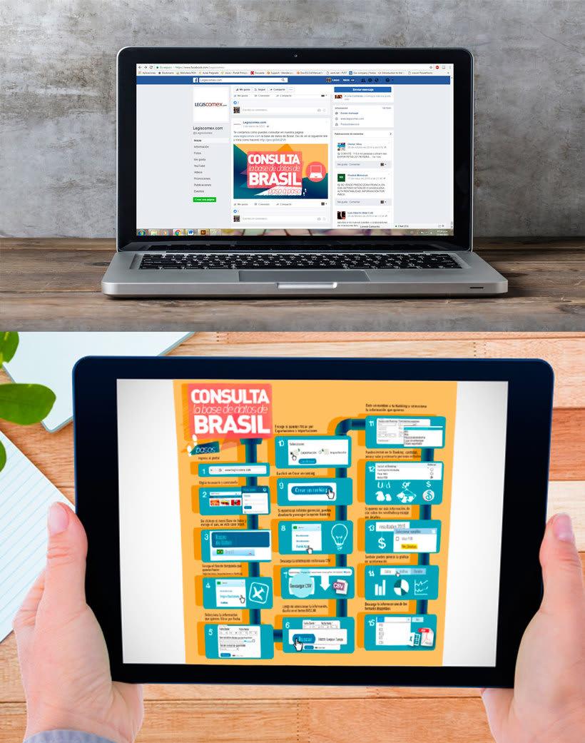 Infografía Digital en Redes Sociales para LEGIS S.A. -1