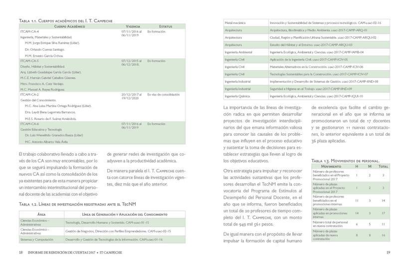 Mi Proyecto del curso: Ejemplo de Informe de Rendición de Cuentas 10