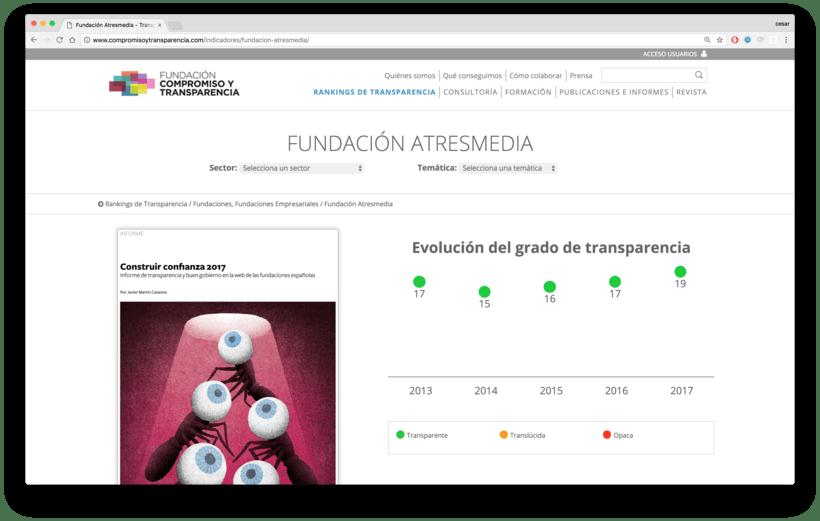 Fundación Compromiso y Transparencia 4