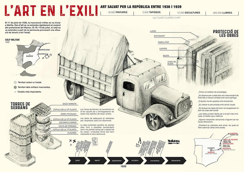 L'ART EN L'EXILI 0