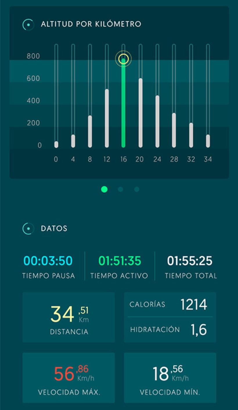 Prototipado App móvil deportiva 4