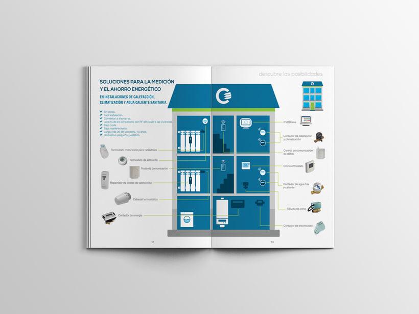 Identidad Visual de Industrias Cámara 9