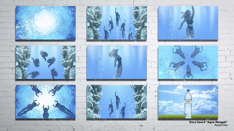 Storyboard para el anuncio de agua Mangali.  -1