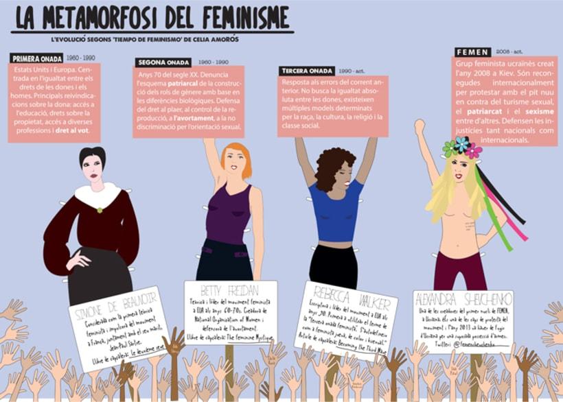Metamorfosis del feminismo -1