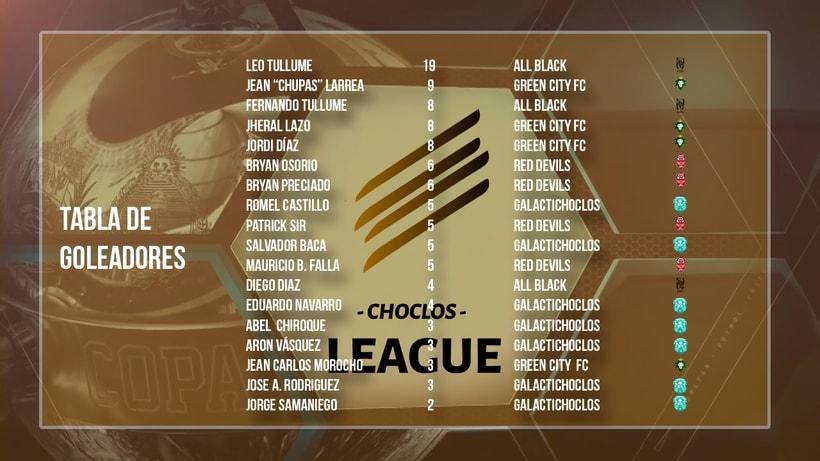 CHOCLOS LEAGUE (LIGA AMATEUR) 11