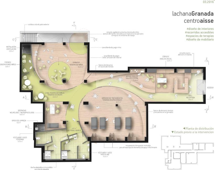 centro de rehabilitación y terapia integradora en Granada 1