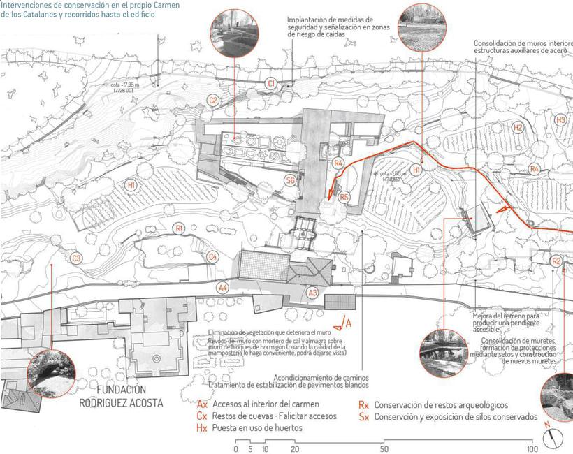 centro de estudios y arqueología en el Carmen de los Catalanes 1
