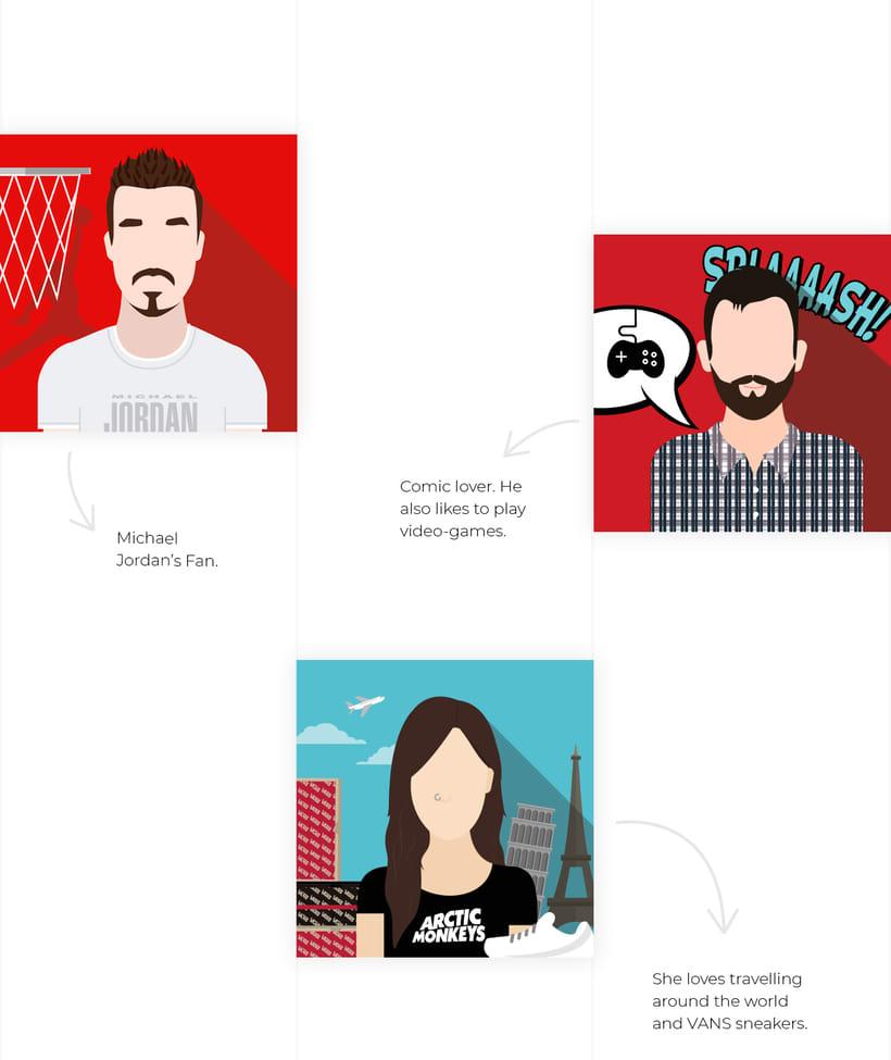 Ilustración avatares equipo 5