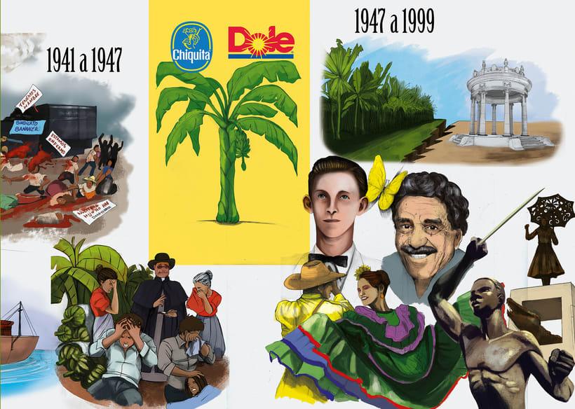Ciénaga Magdalena, Mi tierra. De dibujos a lápiz a ilustración digital  4