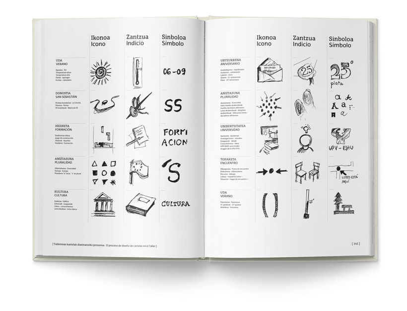 Libro «Un proceso creativo en el diseño gráfico de carteles»  5