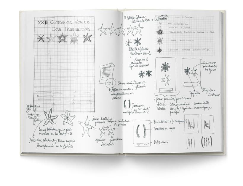 Libro «Un proceso creativo en el diseño gráfico de carteles»  7