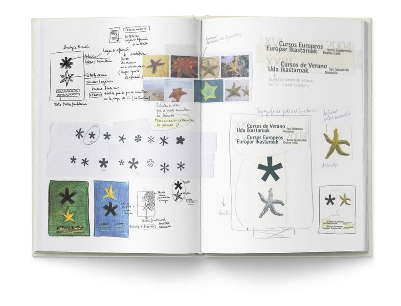 Libro «Un proceso creativo en el diseño gráfico de carteles»  11
