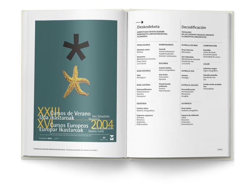 Libro «Un proceso creativo en el diseño gráfico de carteles»  15