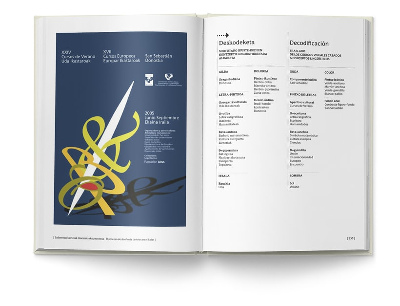 Libro «Un proceso creativo en el diseño gráfico de carteles»  16