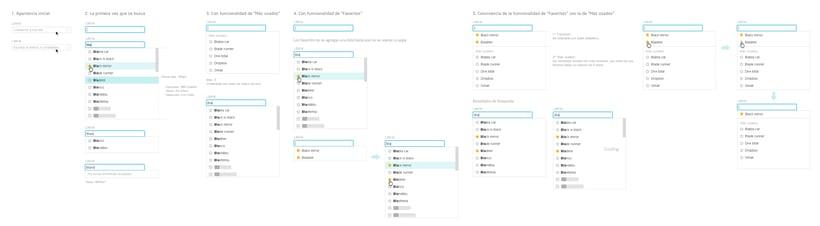 Componentes: selector de fechas y autocompletar con favoritos -1