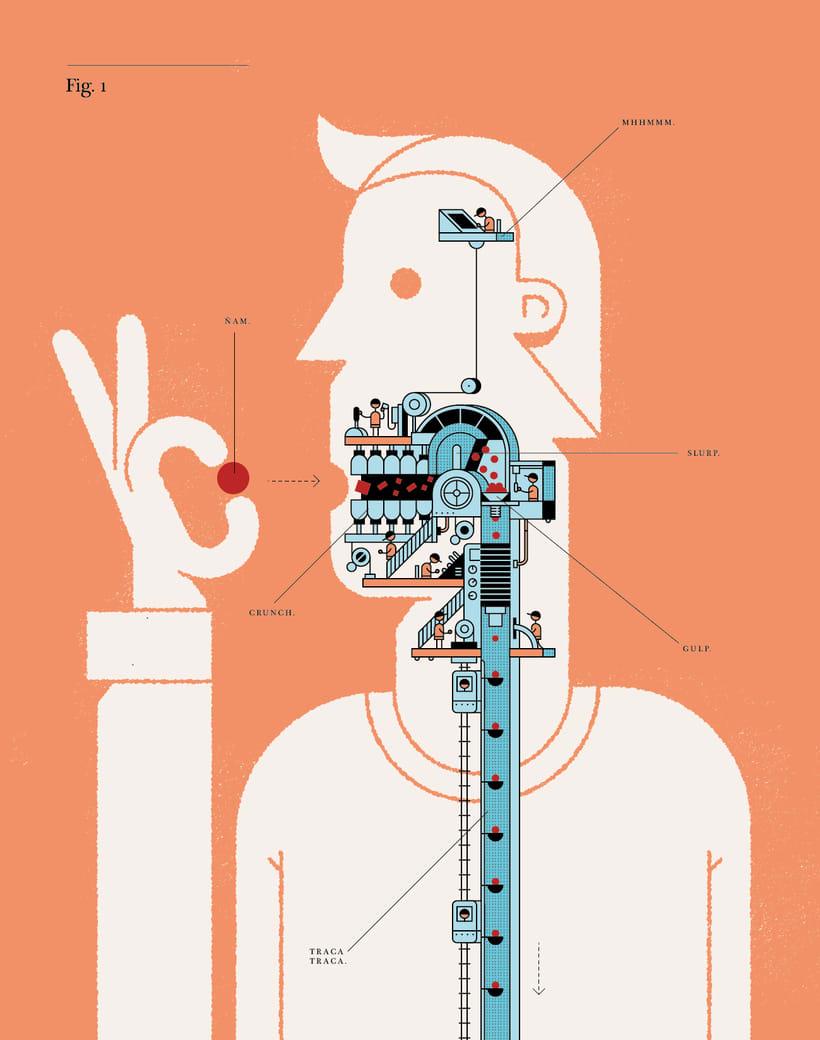 El Pais Semanal - Digestive Machine. 6
